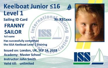 Keelboat Jonior ≤16. Level 1