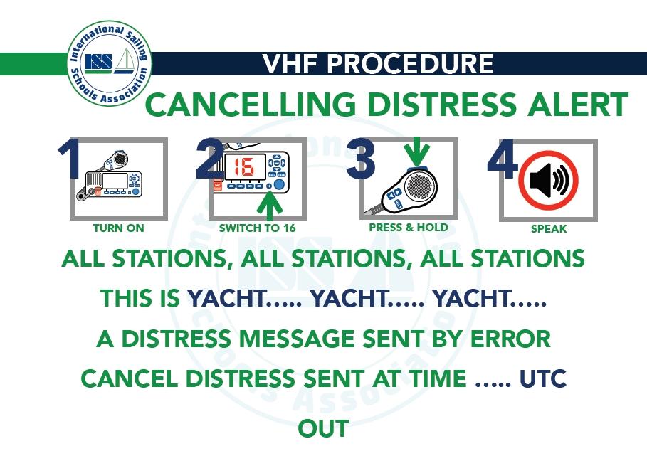 VHF procedure